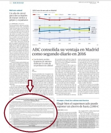 ACISJF MADRID, BANKIA ......Y ABC